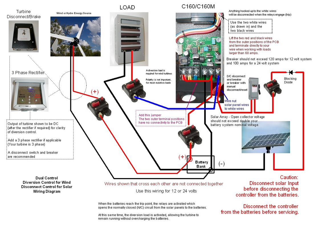wiring diagram for wind turbine wiring image wind power wiring diagram cc3d atom wiring diagram silverado on wiring diagram for wind turbine